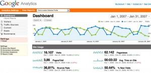 Google_Analytics_verileri