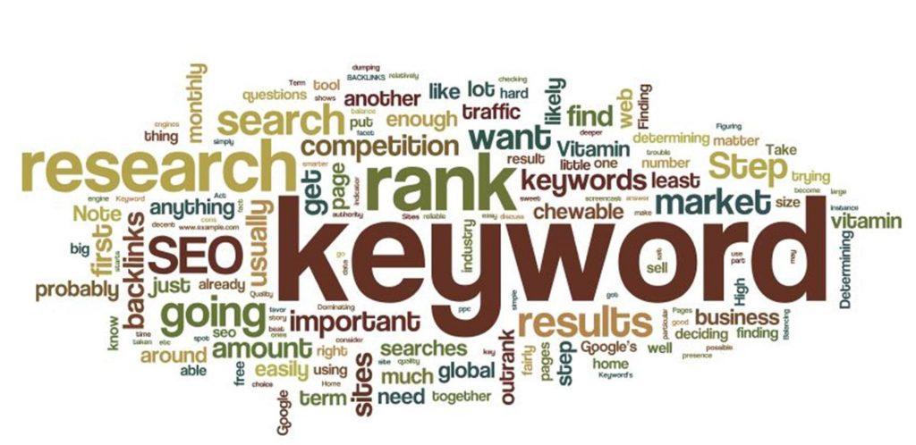anahtar kelime adwords